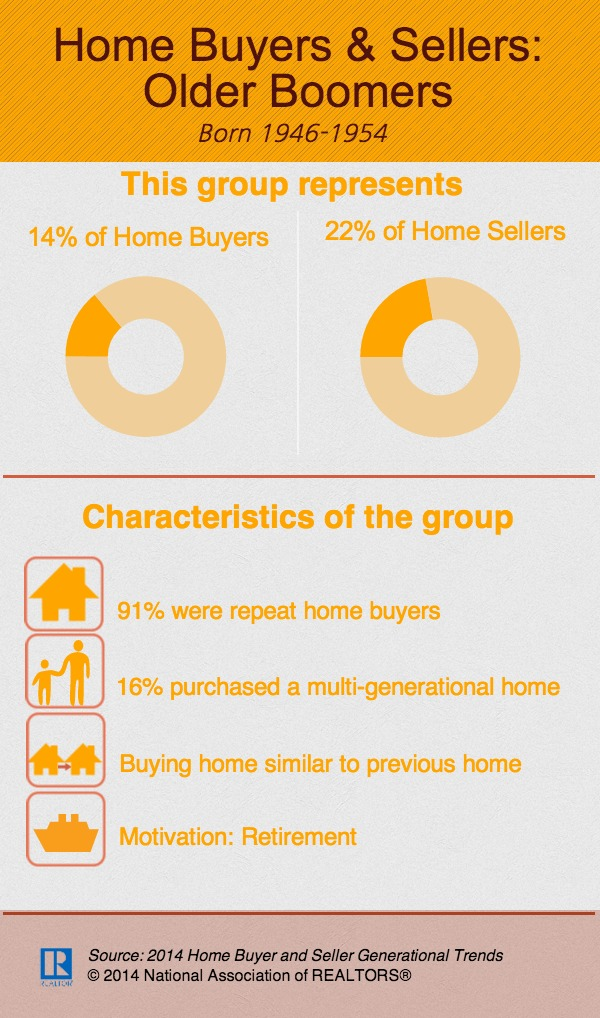 home-buyers-and-sellers-older-boomers-infographic-2014-06-08