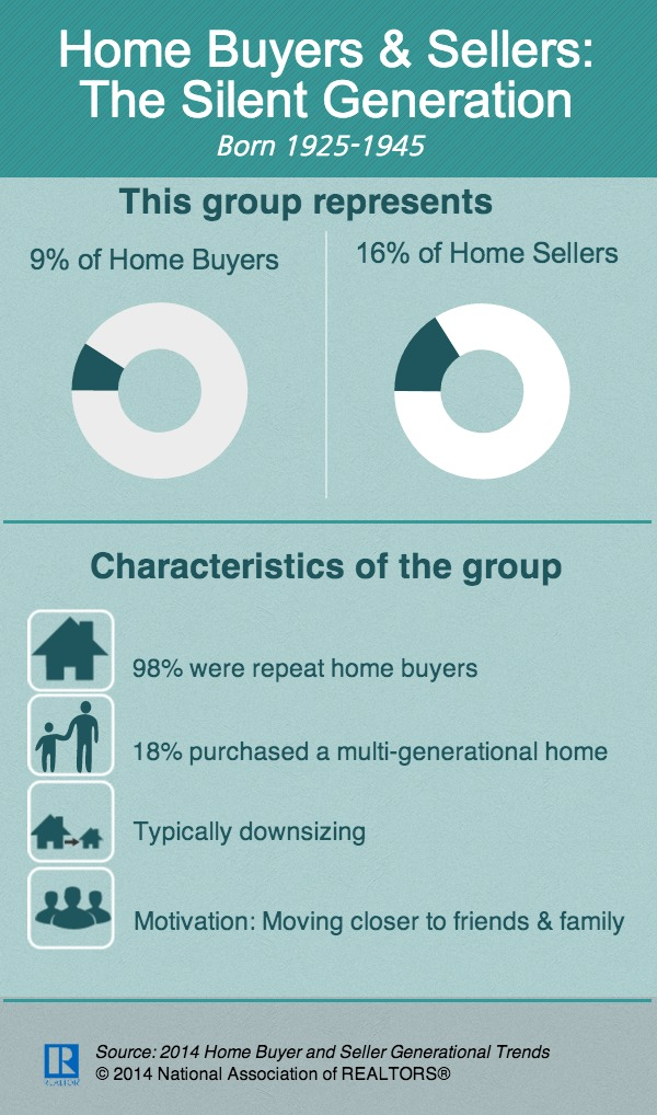home-buyers-and-sellers-the-silent-generation-infographic-2014-06-12